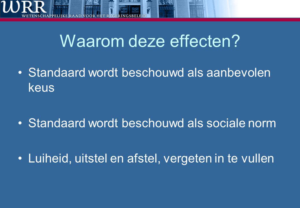 Waarom deze effecten? Standaard wordt beschouwd als aanbevolen keus Standaard wordt beschouwd als sociale norm Luiheid, uitstel en afstel, vergeten in