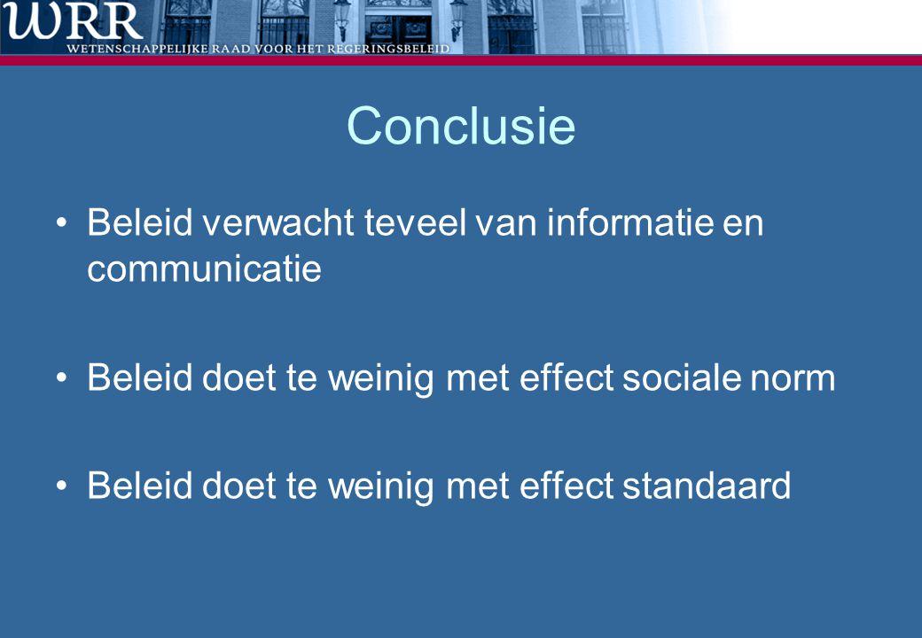 Conclusie Beleid verwacht teveel van informatie en communicatie Beleid doet te weinig met effect sociale norm Beleid doet te weinig met effect standaard