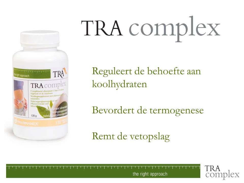 Reguleert de behoefte aan koolhydraten Bevordert de termogenese Remt de vetopslag