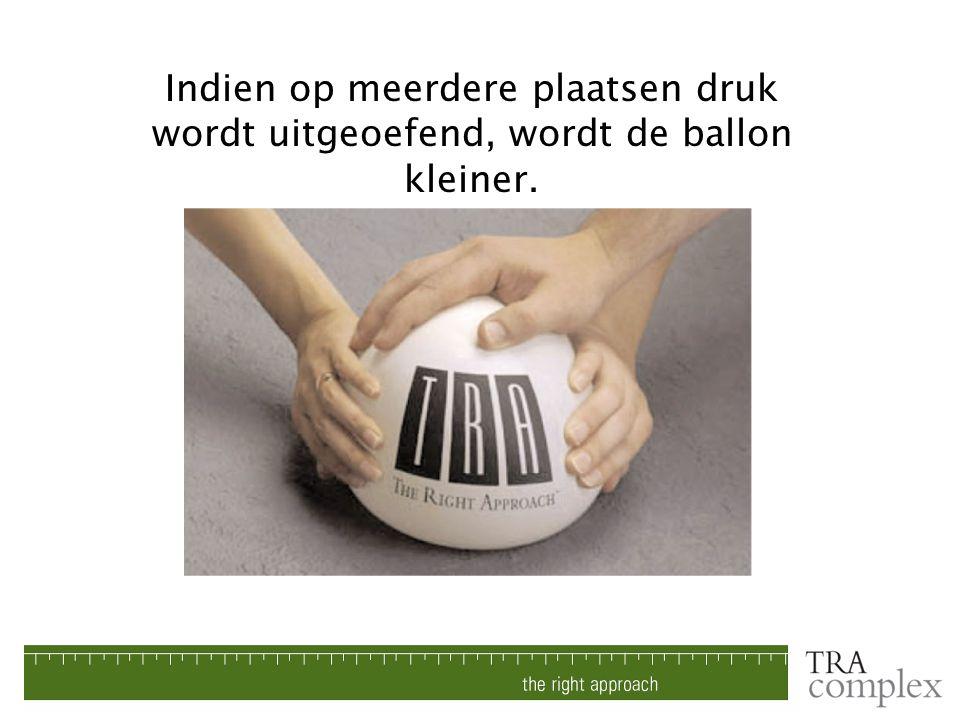 Indien op meerdere plaatsen druk wordt uitgeoefend, wordt de ballon kleiner. Reguleert de behoefte aan koolhydraten Bevordert de thermogenese Remt de