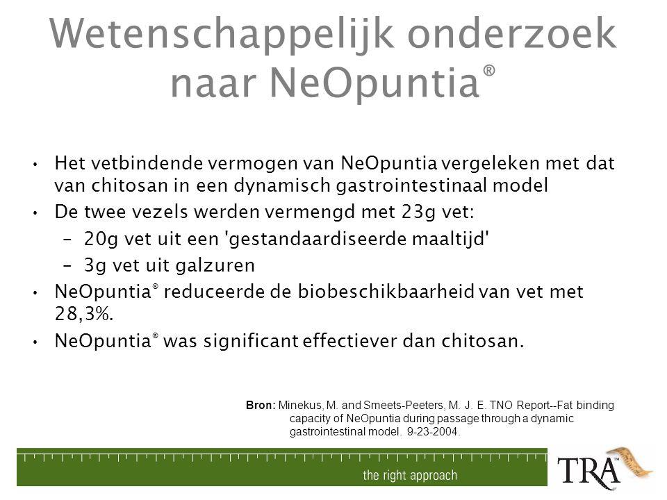 Wetenschappelijk onderzoek naar NeOpuntia ® Het vetbindende vermogen van NeOpuntia vergeleken met dat van chitosan in een dynamisch gastrointestinaal