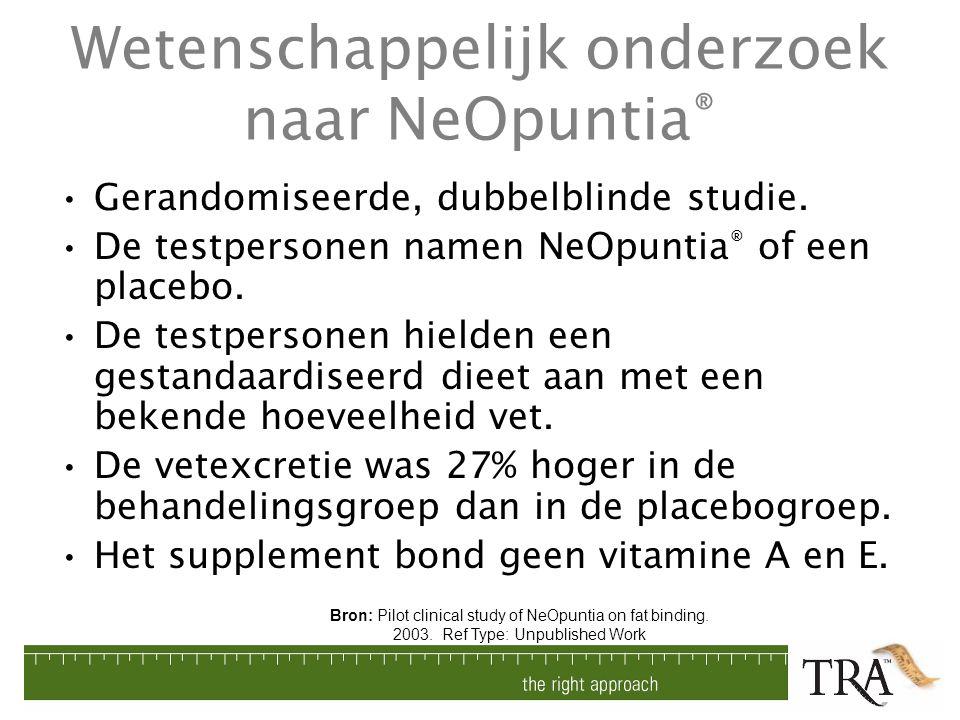 Wetenschappelijk onderzoek naar NeOpuntia ® Gerandomiseerde, dubbelblinde studie. De testpersonen namen NeOpuntia ® of een placebo. De testpersonen hi