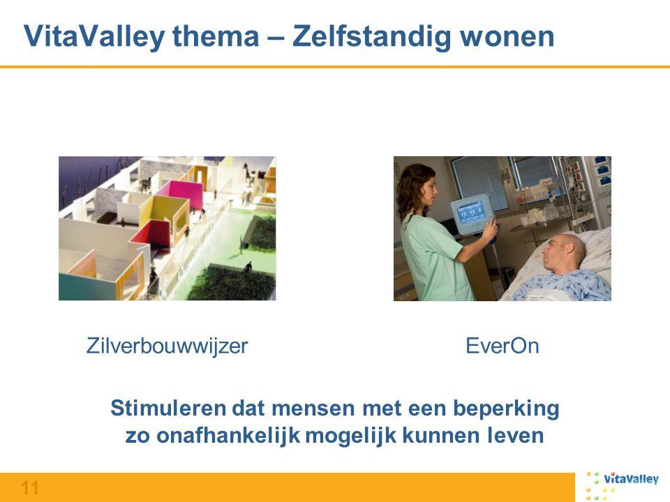 11 VitaValley thema – Zelfstandig wonen Stimuleren dat mensen met een beperking zo onafhankelijk mogelijk kunnen leven ZilverbouwwijzerEverOn