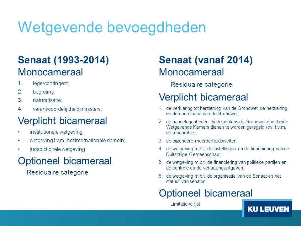 Wetgevende bevoegdheden Senaat (1993-2014) Monocameraal 1.
