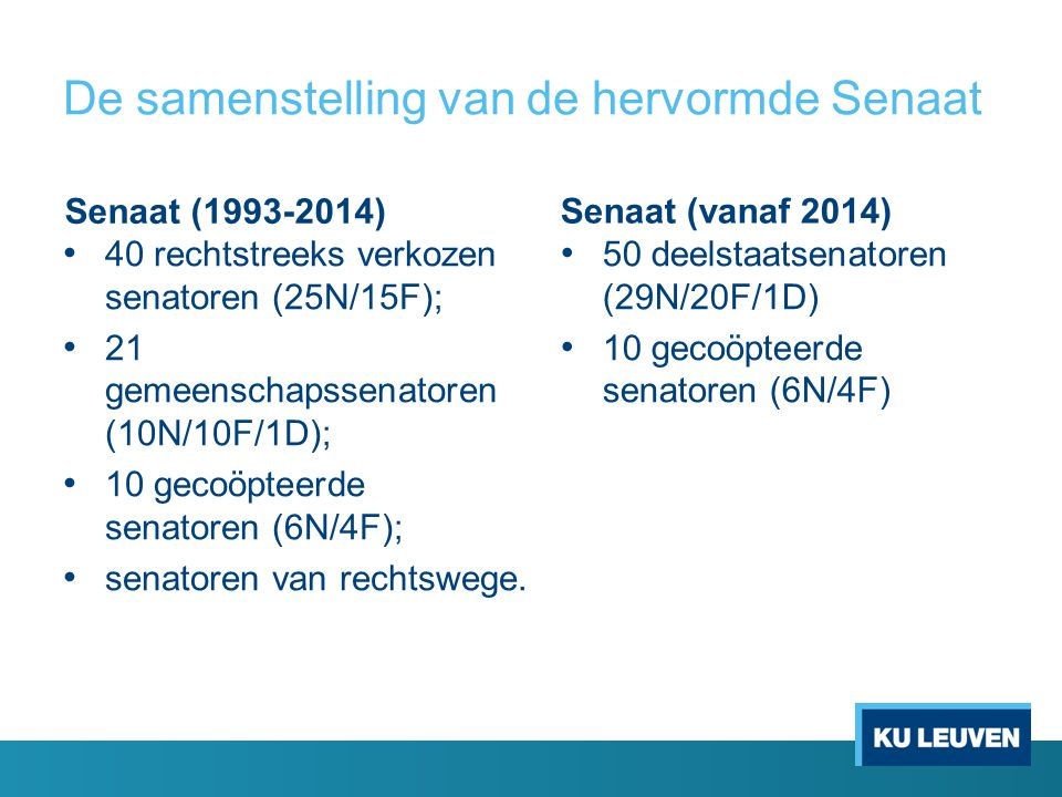 De samenstelling van de hervormde Senaat Senaat (1993-2014) 40 rechtstreeks verkozen senatoren (25N/15F); 21 gemeenschapssenatoren (10N/10F/1D); 10 gecoöpteerde senatoren (6N/4F); senatoren van rechtswege.