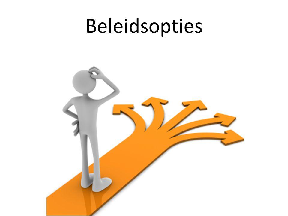 Beleidsopties