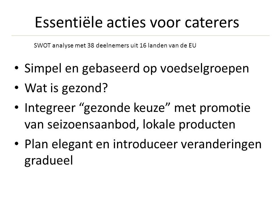 """Simpel en gebaseerd op voedselgroepen Wat is gezond? Integreer """"gezonde keuze"""" met promotie van seizoensaanbod, lokale producten Plan elegant en intro"""