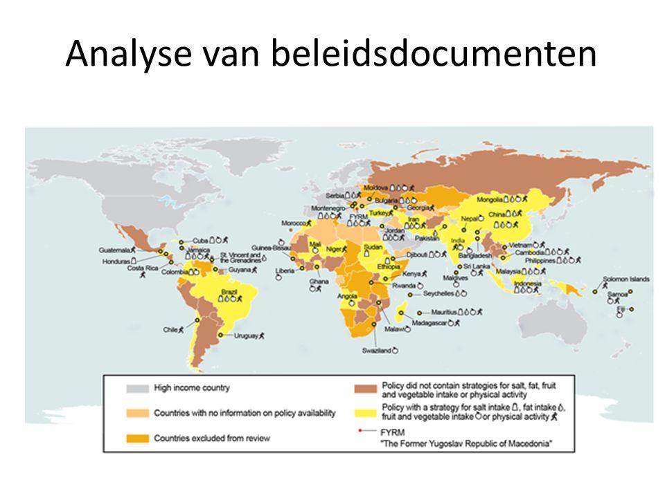Analyse van beleidsdocumenten