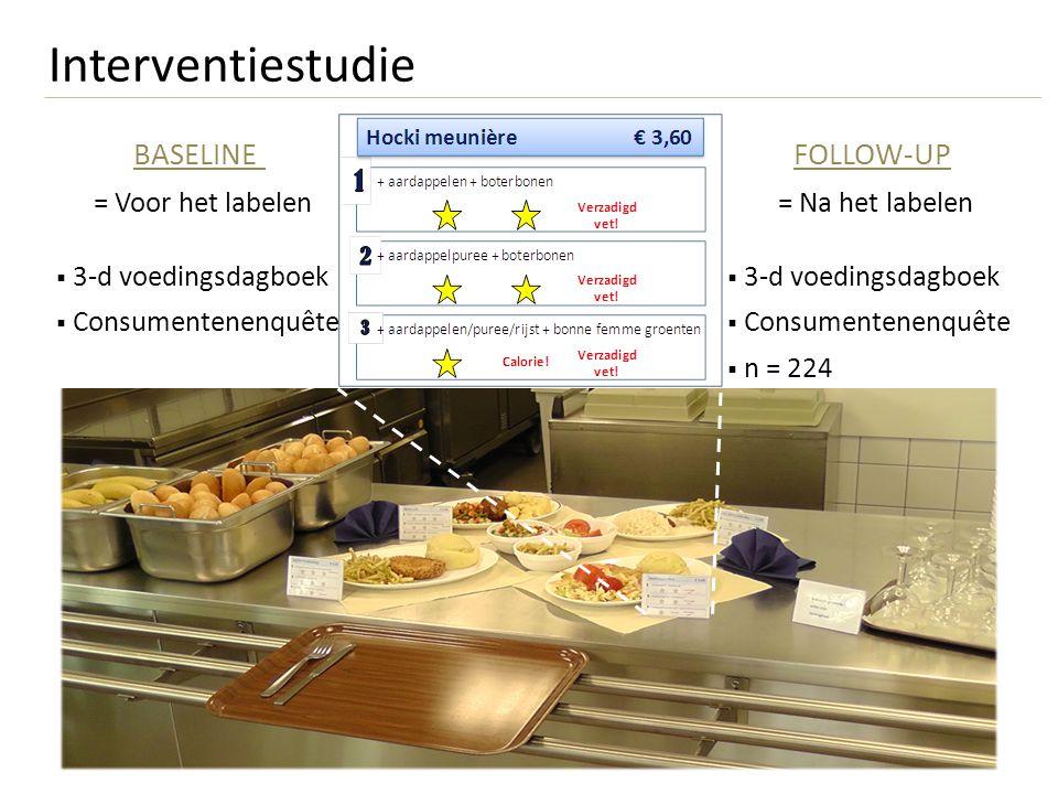 Interventiestudie BASELINE = Voor het labelen  3-d voedingsdagboek  Consumentenenquête FOLLOW-UP = Na het labelen  3-d voedingsdagboek  Consumentenenquête  n = 224