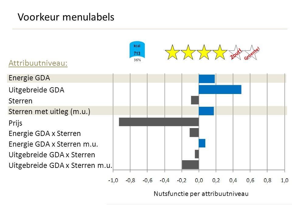 Zout ! Groente! 36% kcal 713 Energie GDA Uitgebreide GDA Sterren Sterren met uitleg (m.u.) Prijs Energie GDA x Sterren Energie GDA x Sterren m.u. Uitg