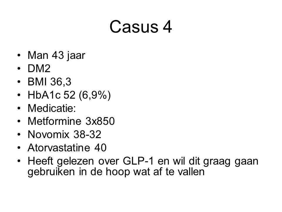 Casus 4 Man 43 jaar DM2 BMI 36,3 HbA1c 52 (6,9%) Medicatie: Metformine 3x850 Novomix 38-32 Atorvastatine 40 Heeft gelezen over GLP-1 en wil dit graag