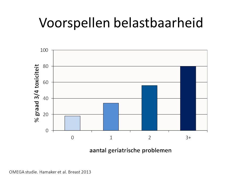 Voorspellen belastbaarheid OMEGA studie. Hamaker et al. Breast 2013