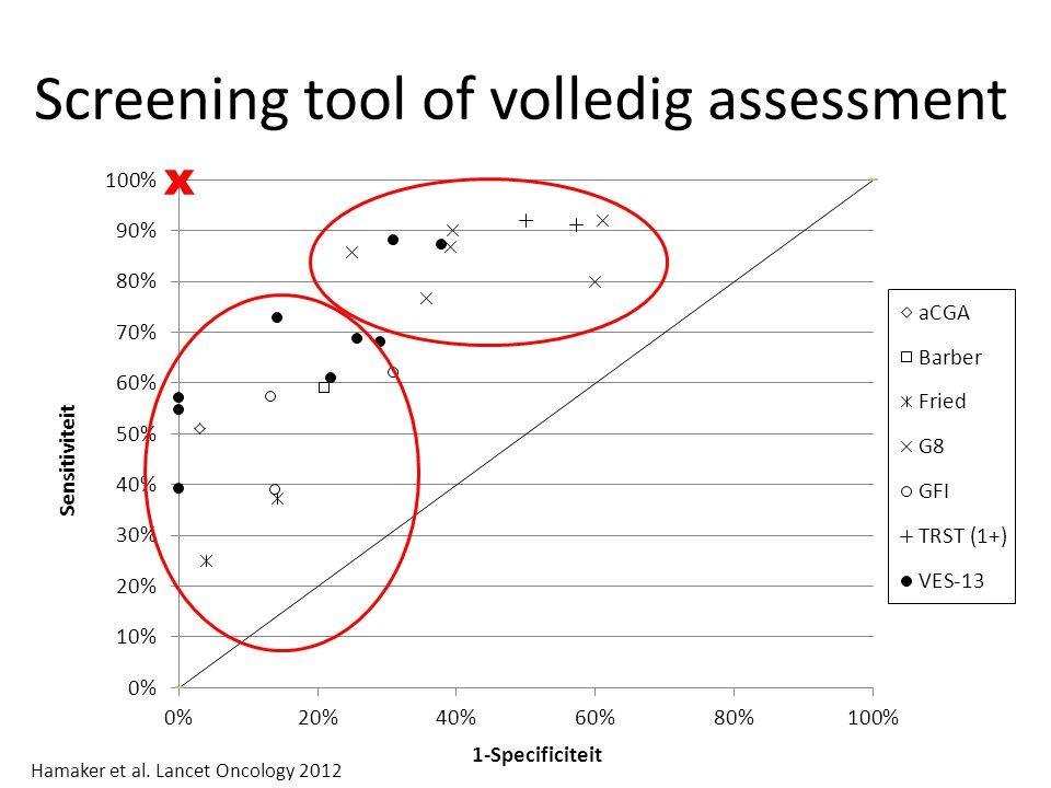 Screening tool of volledig assessment Hamaker et al. Lancet Oncology 2012 x