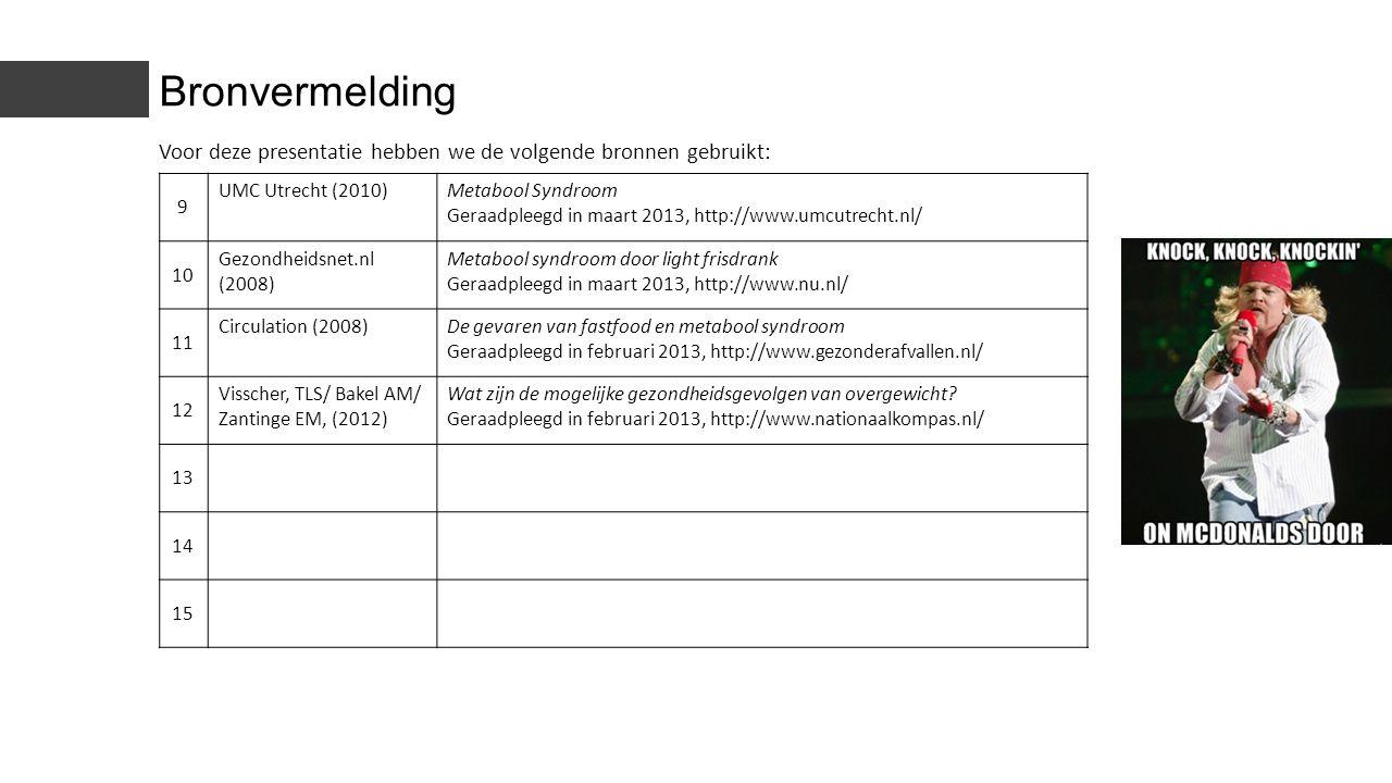Bronvermelding 9 UMC Utrecht (2010)Metabool Syndroom Geraadpleegd in maart 2013, http://www.umcutrecht.nl/ 10 Gezondheidsnet.nl (2008) Metabool syndro