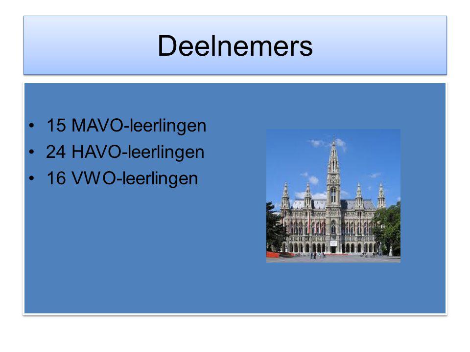 Deelnemers 15 MAVO-leerlingen 24 HAVO-leerlingen 16 VWO-leerlingen 15 MAVO-leerlingen 24 HAVO-leerlingen 16 VWO-leerlingen