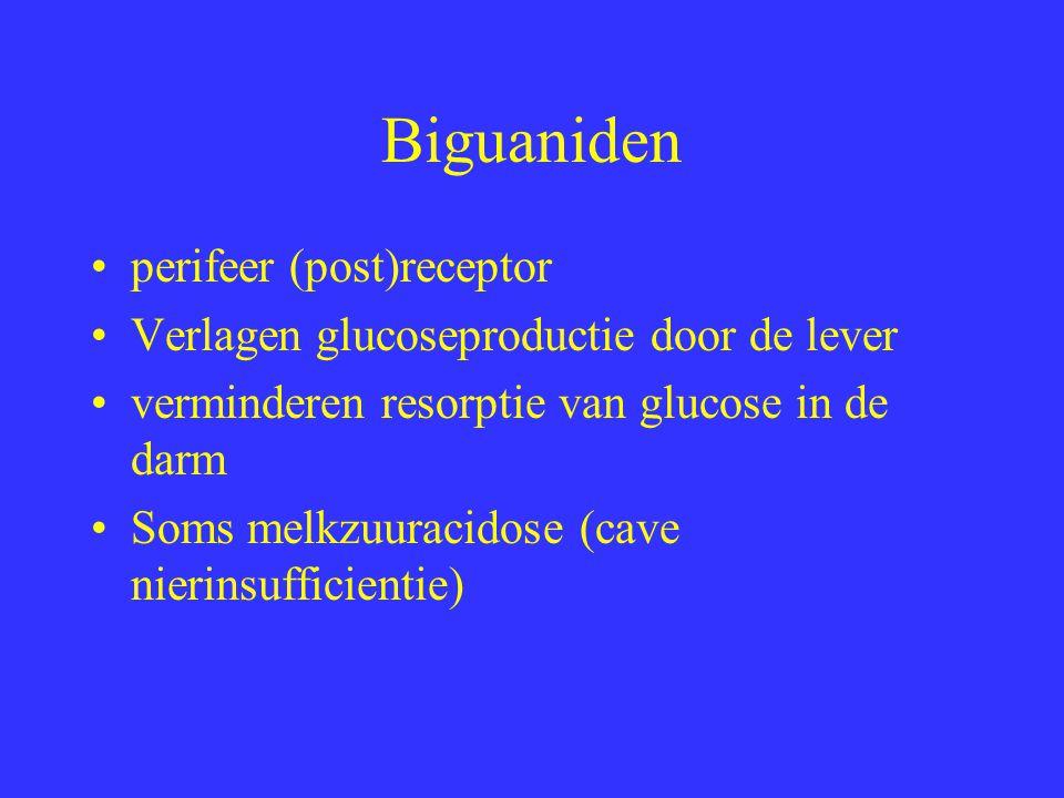 Biguaniden perifeer (post)receptor Verlagen glucoseproductie door de lever verminderen resorptie van glucose in de darm Soms melkzuuracidose (cave nierinsufficientie)