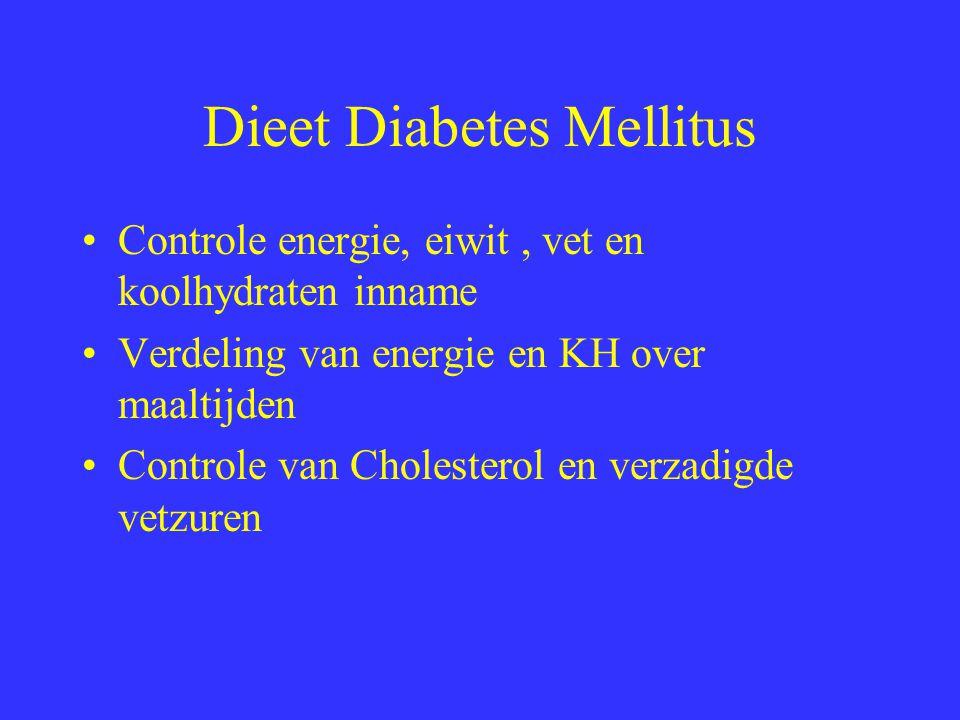 Dieet Diabetes Mellitus Controle energie, eiwit, vet en koolhydraten inname Verdeling van energie en KH over maaltijden Controle van Cholesterol en verzadigde vetzuren