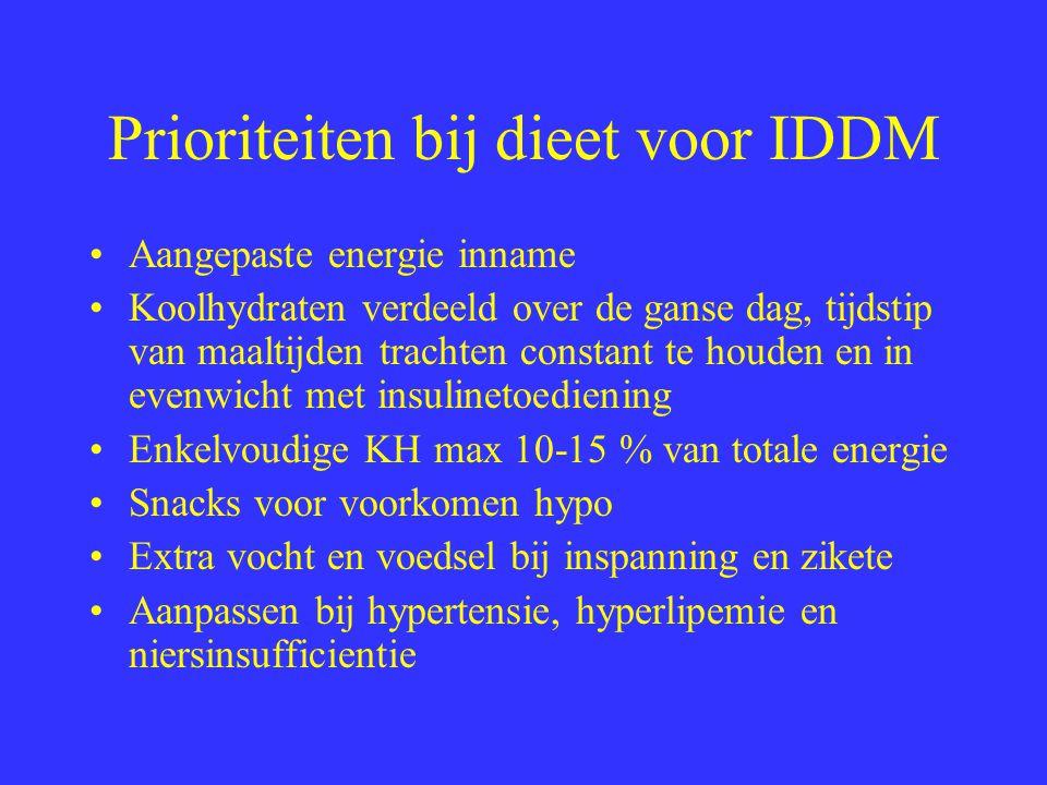 Prioriteiten dieet NIDDM Enkel dieet : caloriebeperking cfr obesiteit, enkelvoudige KH max 10-15 % Dieet en medicatie per os : idem + tijdstip maaltijden constant gedurende de dag, snack voor slapen (bij langwerkend middel), goed KH verdelen over dag Dieet en insuline : idem en idem + rekening met insulinetoediening, regel voedingsinname bij sport en ziekte en cave verwikkelingen