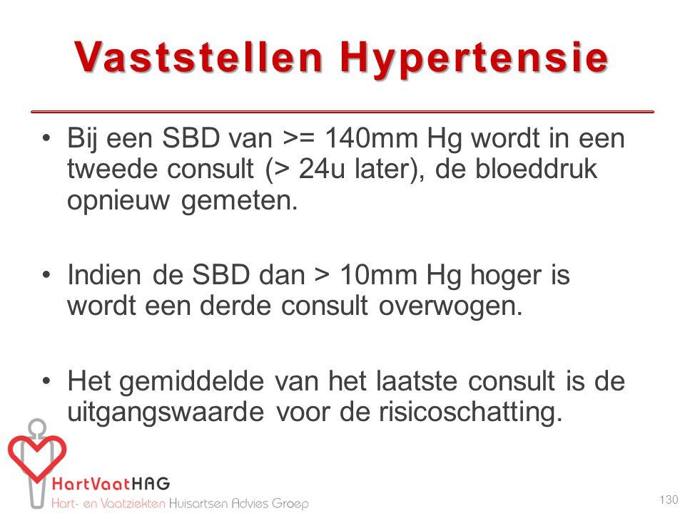 Vaststellen Hypertensie Bij een SBD van >= 140mm Hg wordt in een tweede consult (> 24u later), de bloeddruk opnieuw gemeten. Indien de SBD dan > 10mm