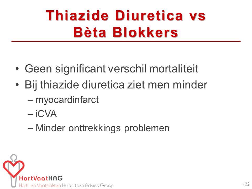 Thiazide Diuretica vs Bèta Blokkers Geen significant verschil mortaliteit Bij thiazide diuretica ziet men minder –myocardinfarct –iCVA –Minder onttrekkings problemen 132