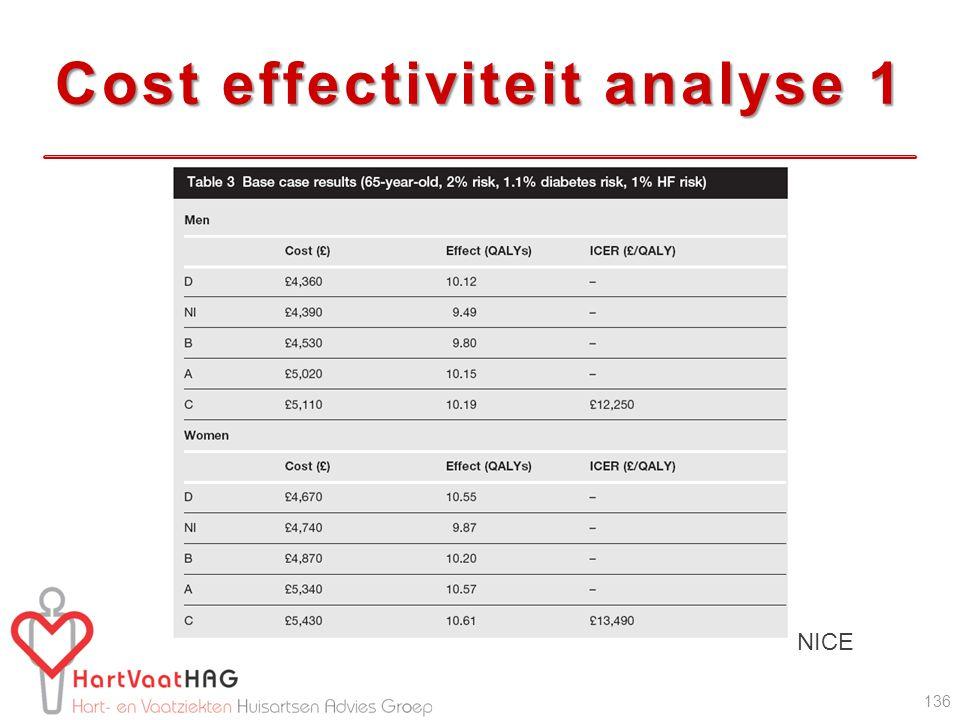 Cost effectiviteit analyse 1 136 NICE