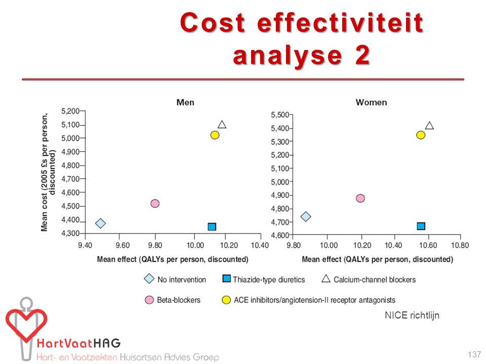 Cost effectiviteit analyse 2 137 NICE richtlijn