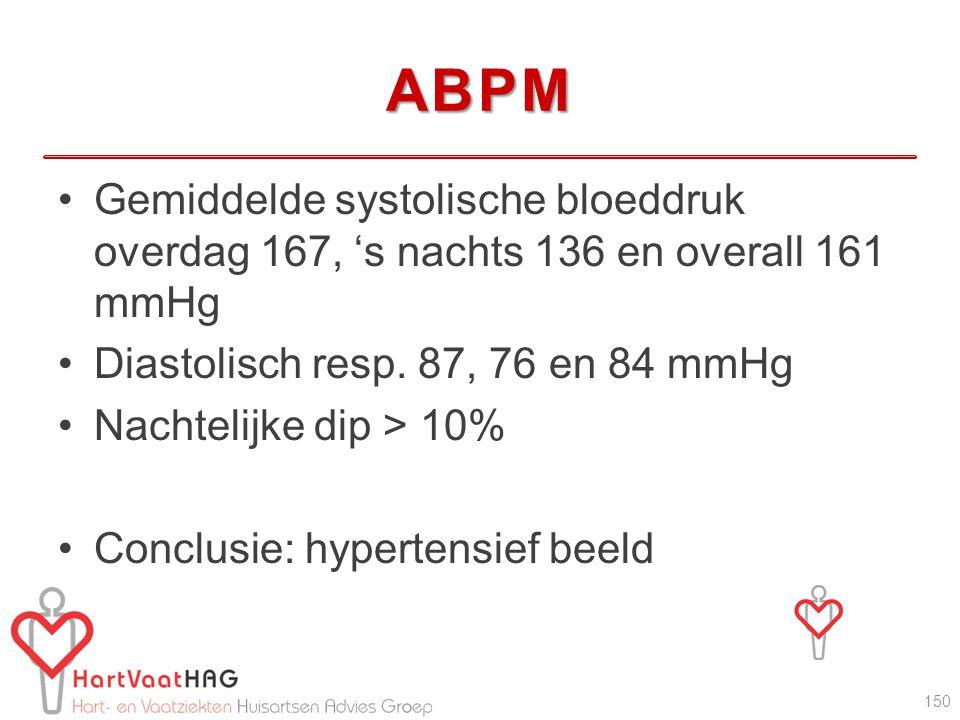 ABPM Gemiddelde systolische bloeddruk overdag 167, 's nachts 136 en overall 161 mmHg Diastolisch resp. 87, 76 en 84 mmHg Nachtelijke dip > 10% Conclus