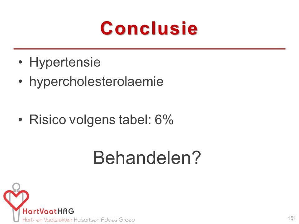 Conclusie Hypertensie hypercholesterolaemie Risico volgens tabel: 6% 151 Behandelen?