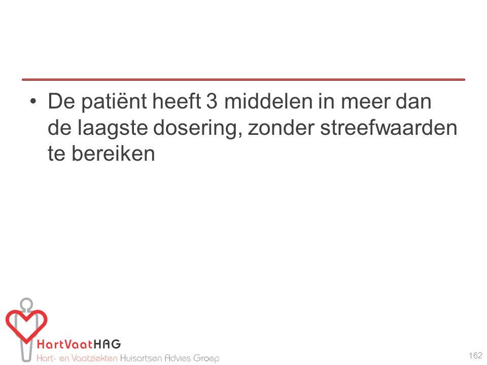 De patiënt heeft 3 middelen in meer dan de laagste dosering, zonder streefwaarden te bereiken 162
