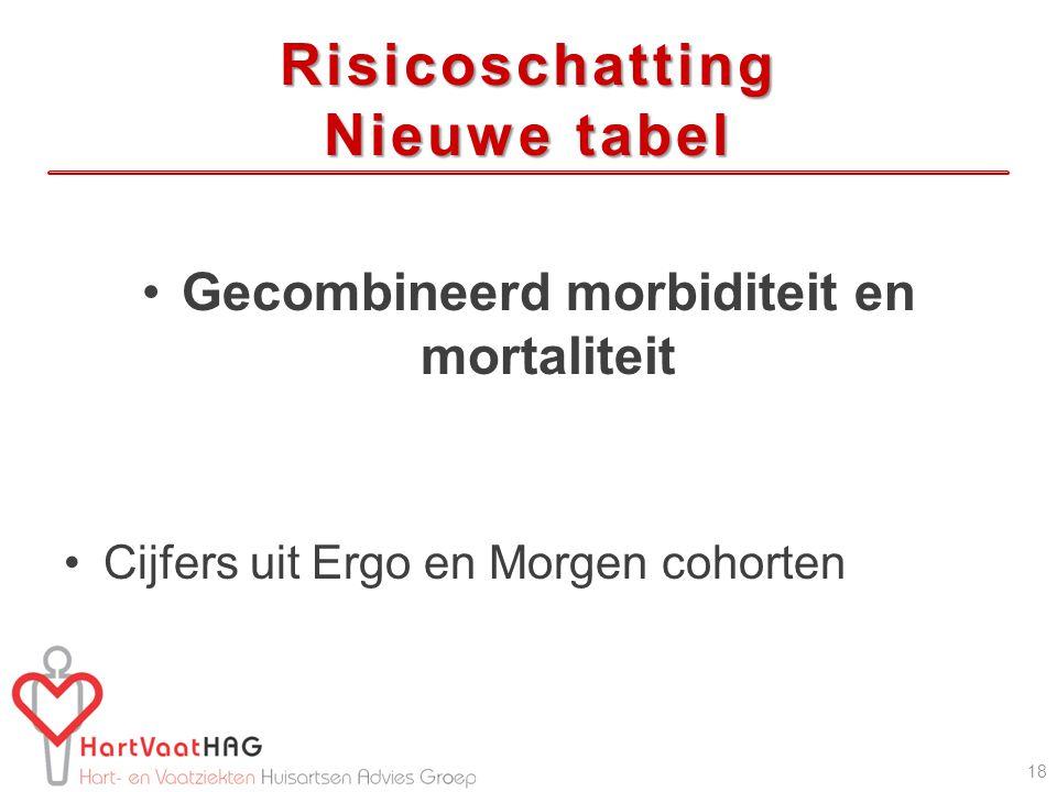 Risicoschatting Nieuwe tabel Gecombineerd morbiditeit en mortaliteit Cijfers uit Ergo en Morgen cohorten 18