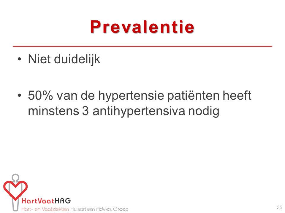 Prevalentie Niet duidelijk 50% van de hypertensie patiënten heeft minstens 3 antihypertensiva nodig 35