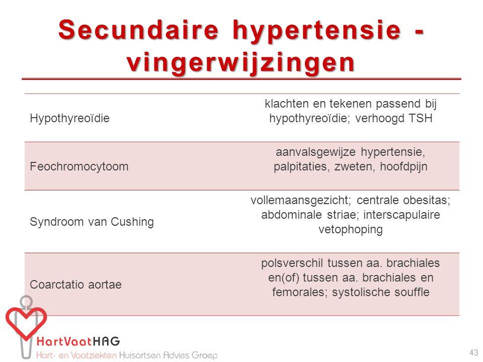 Secundaire hypertensie - vingerwijzingen Hypothyreoïdie klachten en tekenen passend bij hypothyreoïdie; verhoogd TSH Feochromocytoom aanvalsgewijze hy
