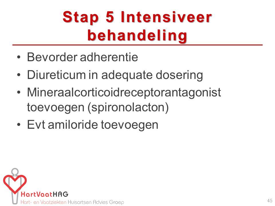 Stap 5 Intensiveer behandeling Bevorder adherentie Diureticum in adequate dosering Mineraalcorticoidreceptorantagonist toevoegen (spironolacton) Evt a