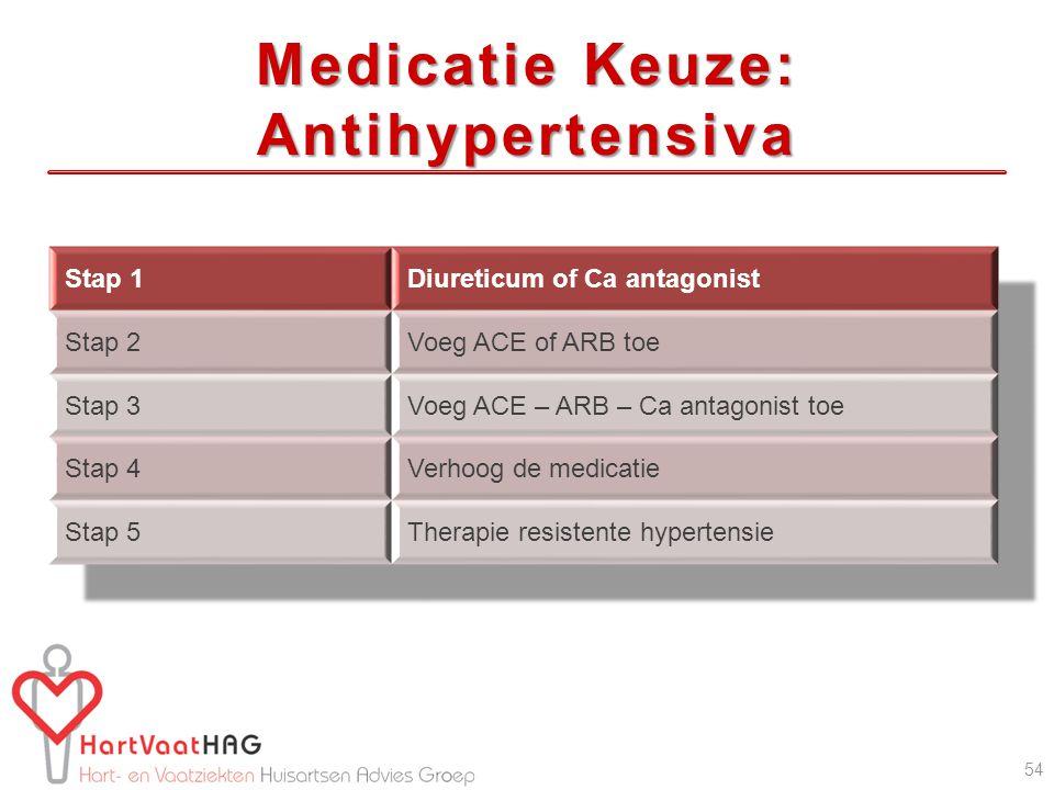Medicatie Keuze: Antihypertensiva 54