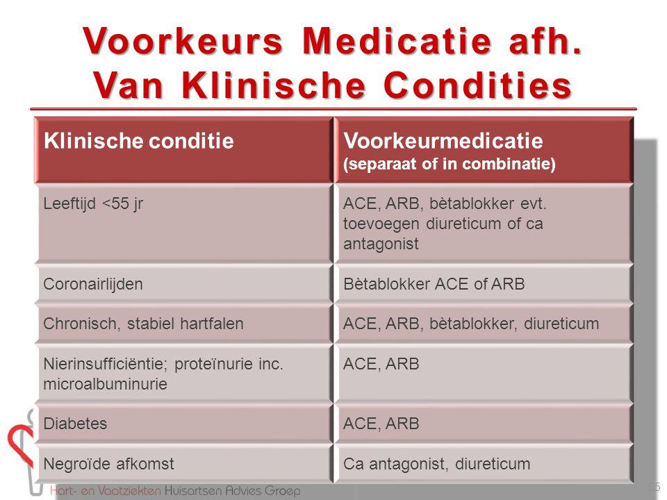 Voorkeurs Medicatie afh. Van Klinische Condities 55