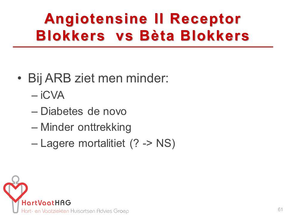 Angiotensine II Receptor Blokkers vs Bèta Blokkers Bij ARB ziet men minder: –iCVA –Diabetes de novo –Minder onttrekking –Lagere mortalitiet (? -> NS)