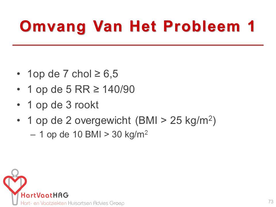 Omvang Van Het Probleem 1 1op de 7 chol ≥ 6,5 1 op de 5 RR ≥ 140/90 1 op de 3 rookt 1 op de 2 overgewicht (BMI > 25 kg/m 2 ) –1 op de 10 BMI > 30 kg/m 2 73
