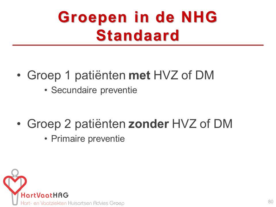 Groepen in de NHG Standaard Groep 1 patiënten met HVZ of DM Secundaire preventie Groep 2 patiënten zonder HVZ of DM Primaire preventie 80