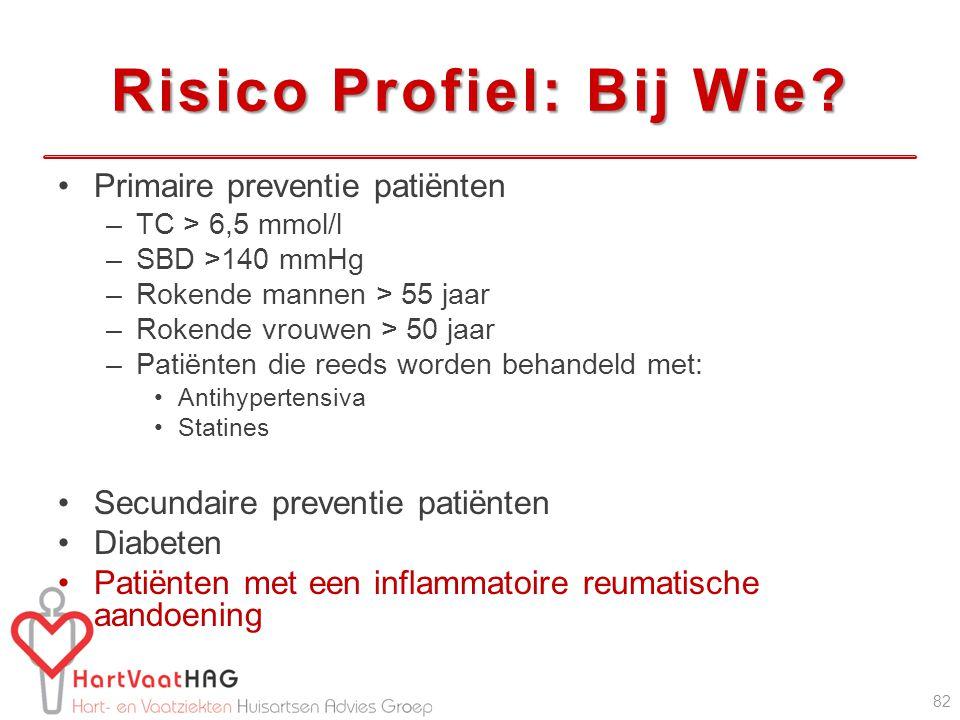 Risico Profiel: Bij Wie? Primaire preventie patiënten –TC > 6,5 mmol/l –SBD >140 mmHg –Rokende mannen > 55 jaar –Rokende vrouwen > 50 jaar –Patiënten
