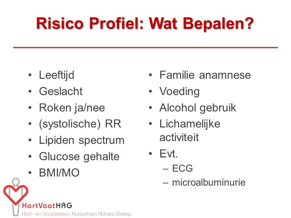 Risico Profiel: Wat Bepalen? Leeftijd Geslacht Roken ja/nee (systolische) RR Lipiden spectrum Glucose gehalte BMI/MO Familie anamnese Voeding Alcohol