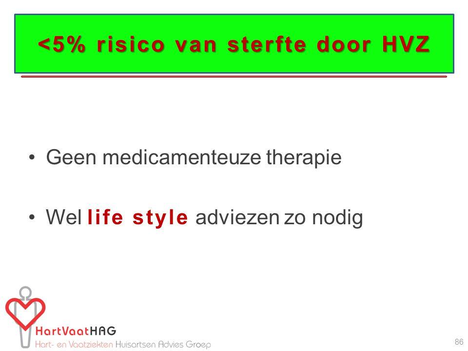 <5% risico van sterfte door HVZ Geen medicamenteuze therapie Wel life style adviezen zo nodig 86