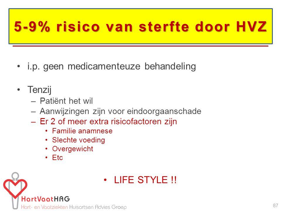 5-9% risico van sterfte door HVZ i.p.