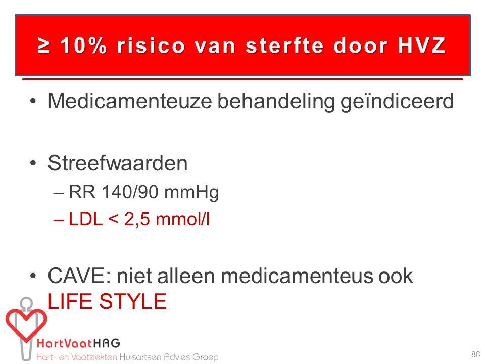 ≥ 10% risico van sterfte door HVZ Medicamenteuze behandeling geïndiceerd Streefwaarden –RR 140/90 mmHg –LDL < 2,5 mmol/l CAVE: niet alleen medicamenteus ook LIFE STYLE 88