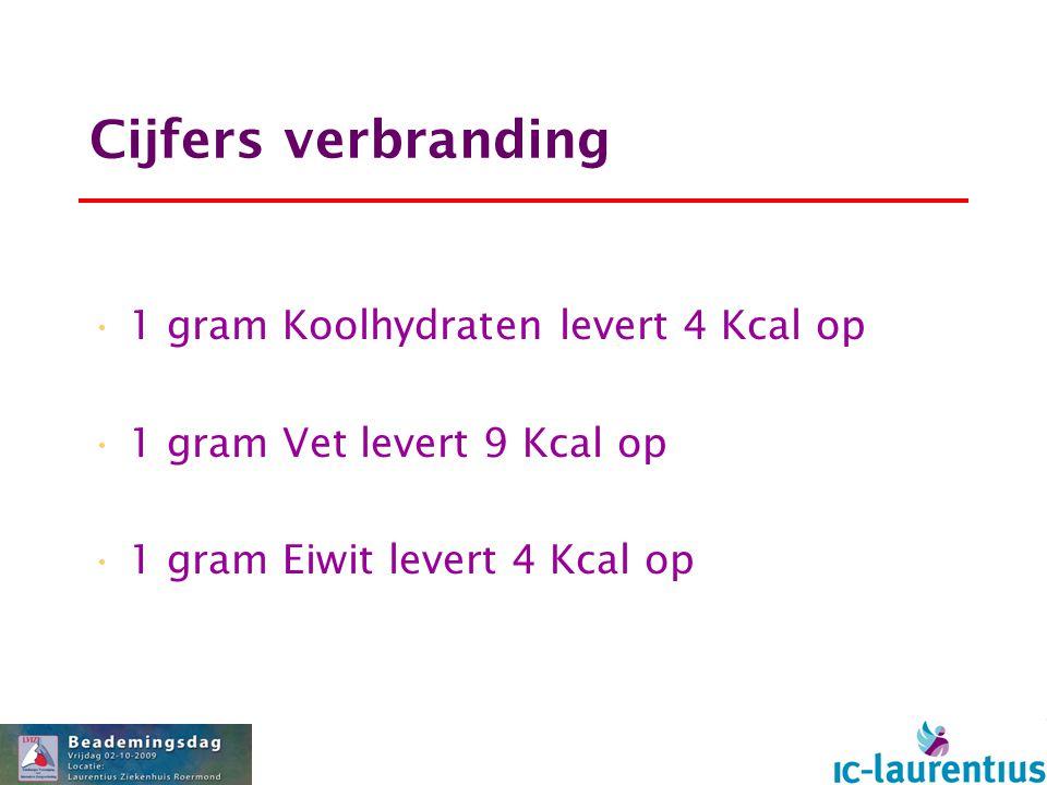 Cijfers verbranding 1 gram Koolhydraten levert 4 Kcal op 1 gram Vet levert 9 Kcal op 1 gram Eiwit levert 4 Kcal op
