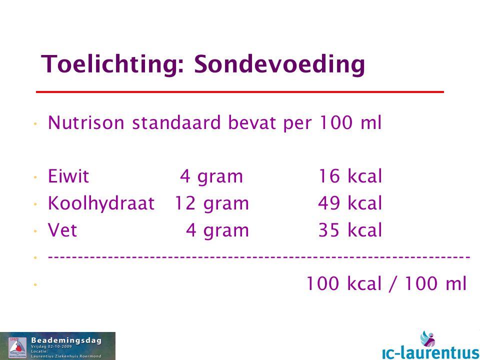 Toelichting: Sondevoeding Nutrison standaard bevat per 100 ml Eiwit 4 gram16 kcal Koolhydraat12 gram49 kcal Vet 4 gram35 kcal ------------------------