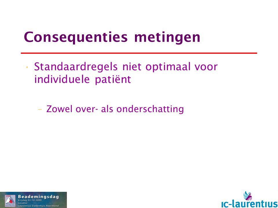 Consequenties metingen Standaardregels niet optimaal voor individuele patiënt –Zowel over- als onderschatting
