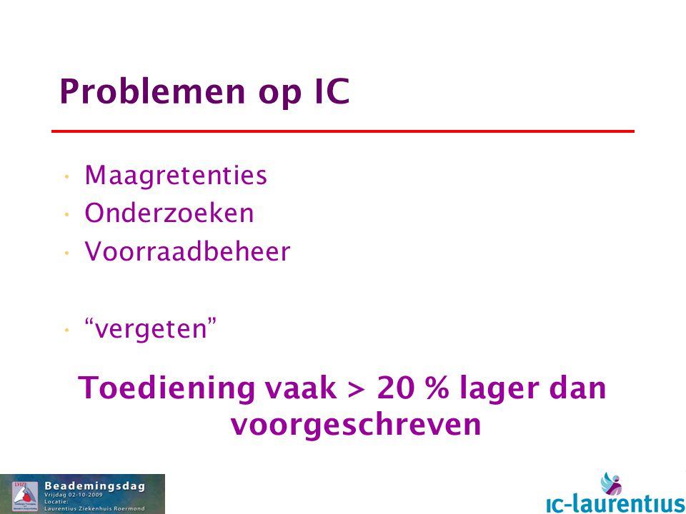 """Problemen op IC Maagretenties Onderzoeken Voorraadbeheer """"vergeten"""" Toediening vaak > 20 % lager dan voorgeschreven"""