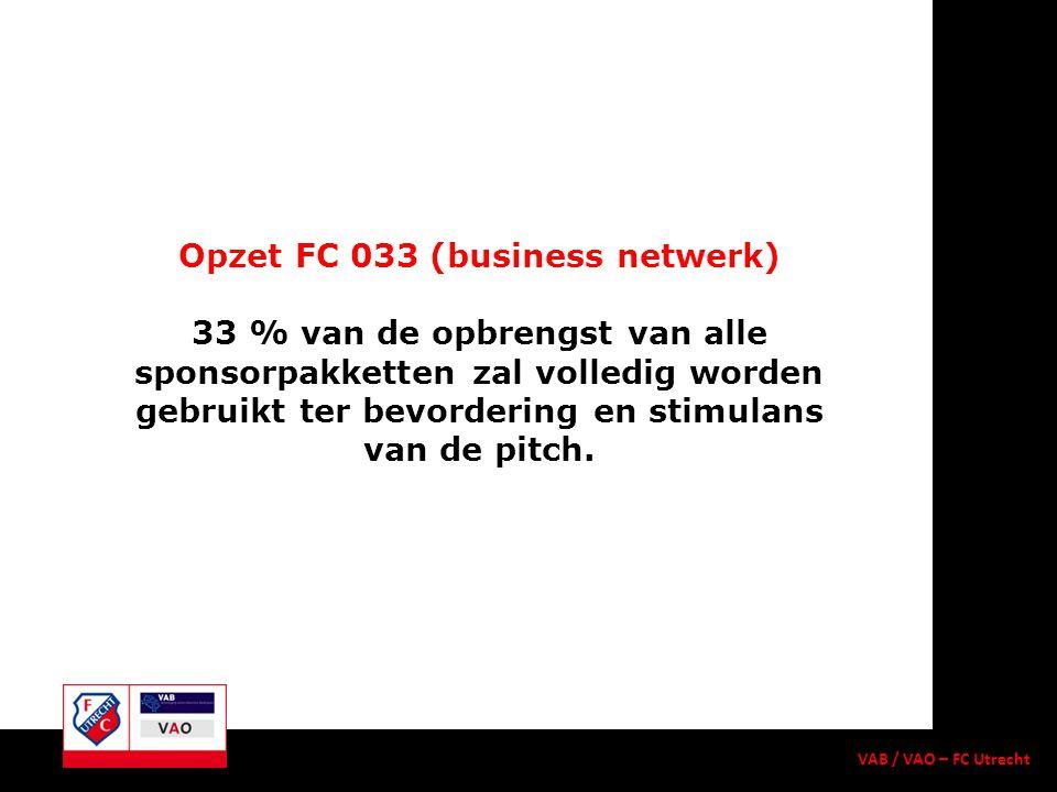 Opzet FC 033 (business netwerk) 33 % van de opbrengst van alle sponsorpakketten zal volledig worden gebruikt ter bevordering en stimulans van de pitch.