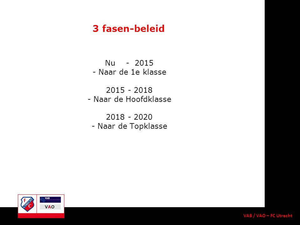 Nu - 2015 - Naar de 1e klasse 2015 - 2018 - Naar de Hoofdklasse 2018 - 2020 - Naar de Topklasse 3 fasen-beleid VAB / VAO – FC Utrecht