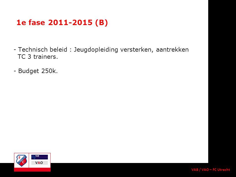 - Technisch beleid : Jeugdopleiding versterken, aantrekken TC 3 trainers.